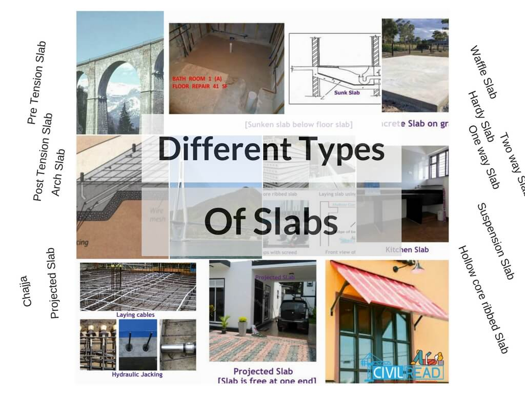 16 different types of slabs, Waffle Slab, Projected slab, one way slab, two way slab, Arch slab, pitch roof slabgrade slab dome slab, chajja , kitchen slabhollow core ribbed slab, hardy slab