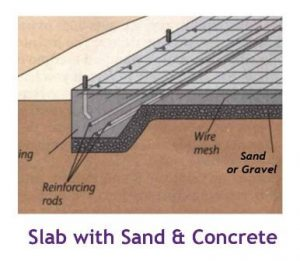slab with sand and concrete