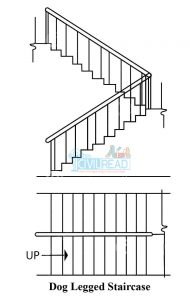 Learn About Dog Legged Staircase And Its Design Procedure