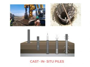 CAST- IN- SITU PILES