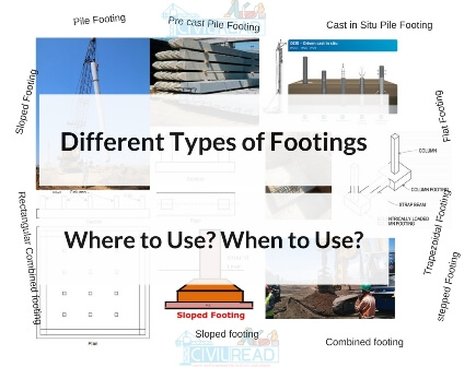 Isolated, flat or pad or plain, stepped, sloped, shoe or eccentric or edge, combined Rectangular, combined trapezoidal, Raft, Pile, precast pile, Cast in situ Footings