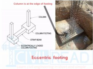 Different types of Footings in construction Where & When to Use?