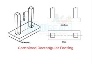 Combined rectangular footing