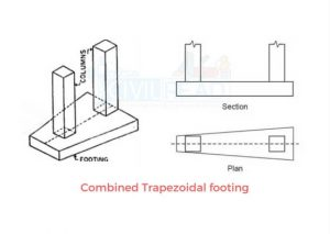 combined trapezoidal footing