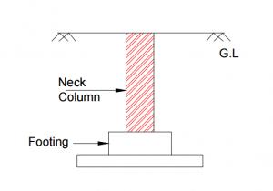 neck column