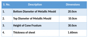 Concrete Slump Test Procedure Applications Types Uses And