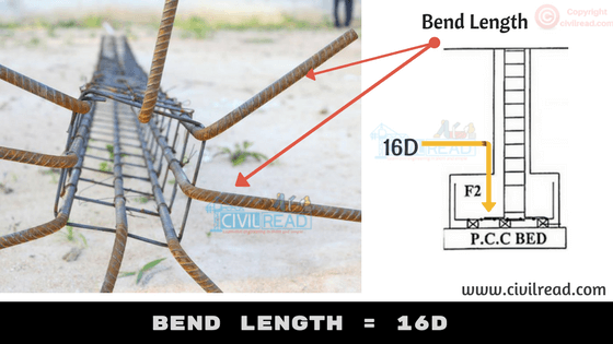 Bend Length Bar Bending Schedule