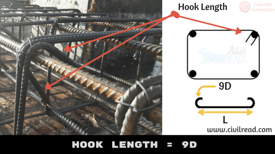 Hook Length Bar Bending schedule