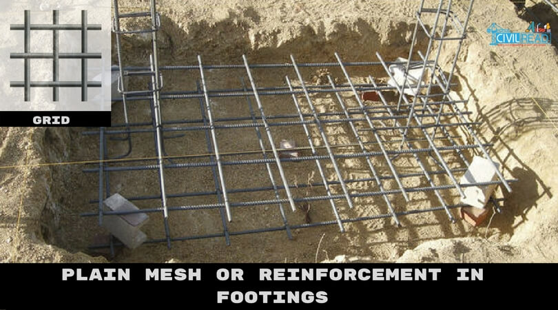 Plain Mest Different types of reinforcement in footings