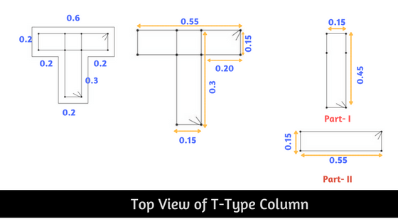 Top View of T-Type Neck column
