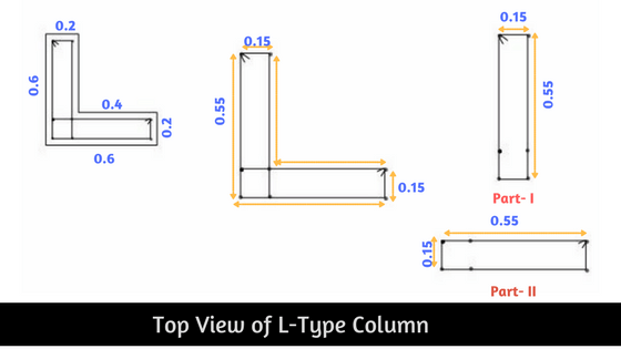Top View of L-Type Neck column