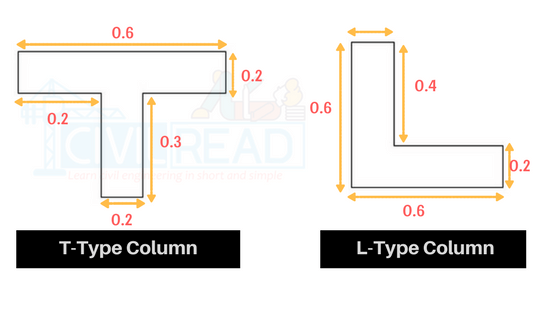 T-Type Column, L-Type Column