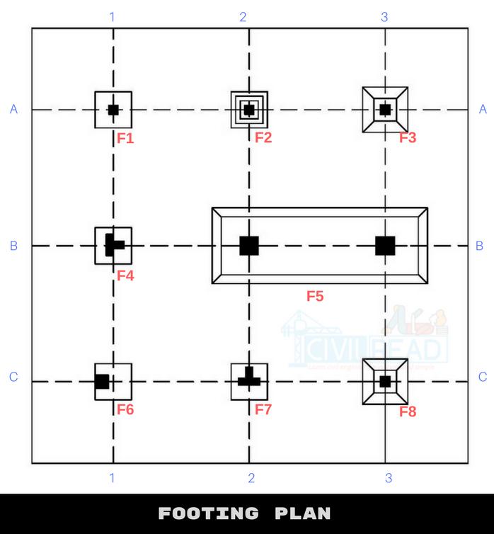Bar Bending Schedule for footings |Estimation of Reinforcement in