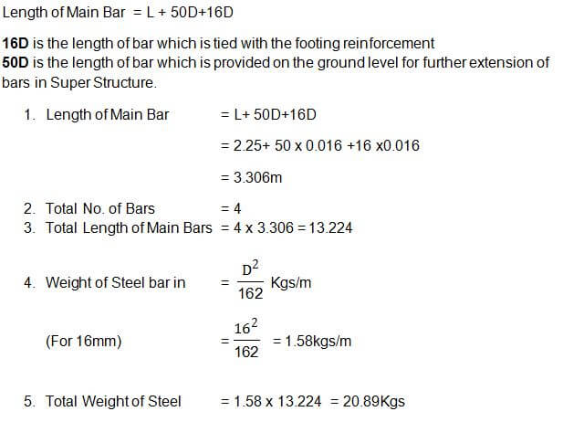 Bar Bending Schedule for Square Neck Column