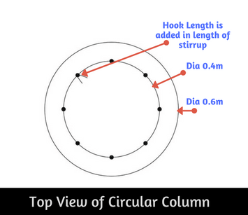 Top View of Circular Neck column