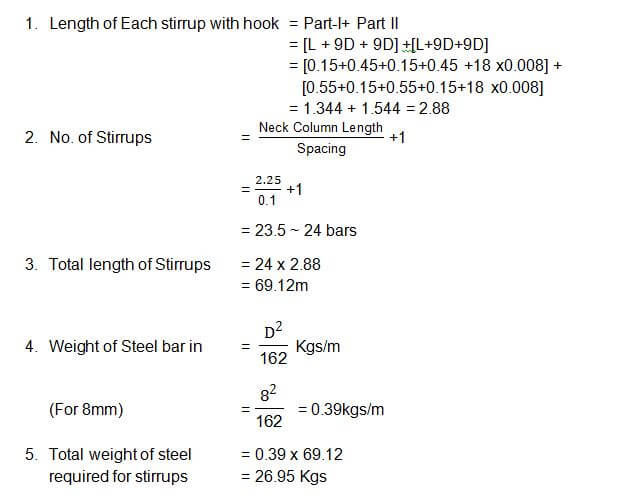 calculation of Bar Bending Schedule for T type Neck column (Stirrups)