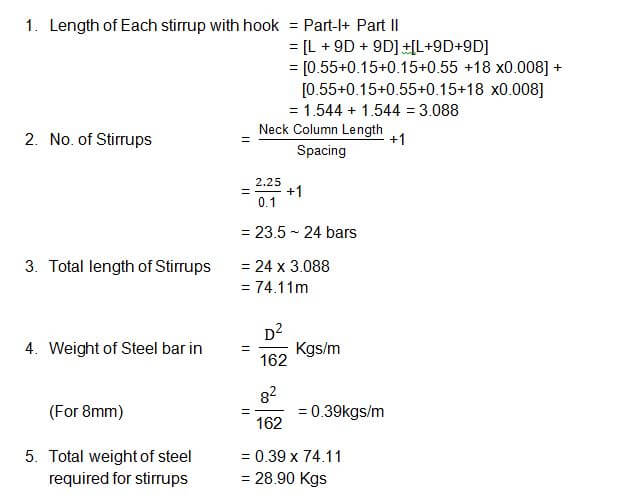 calculation of Bar Bending Schedule for L type Neck column (Stirrups)