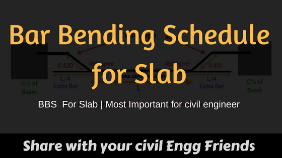 Bar Bending schedule for Slab | Estimation of steel