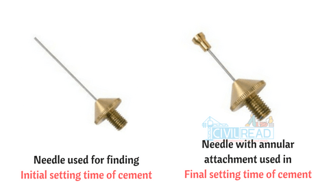 Needle used for finding Initial setting time of cement