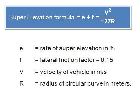 super elevation formula