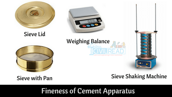 Fineness of Cement apparatus