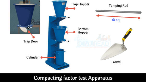 Compaction factor test of concrete apparatus