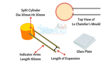 Soundness test of cement apparatus