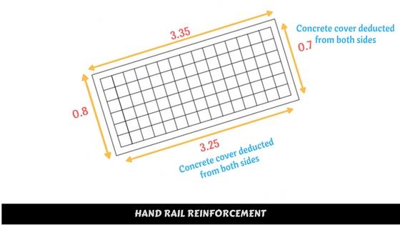 Bar Bending schedule of hand rail