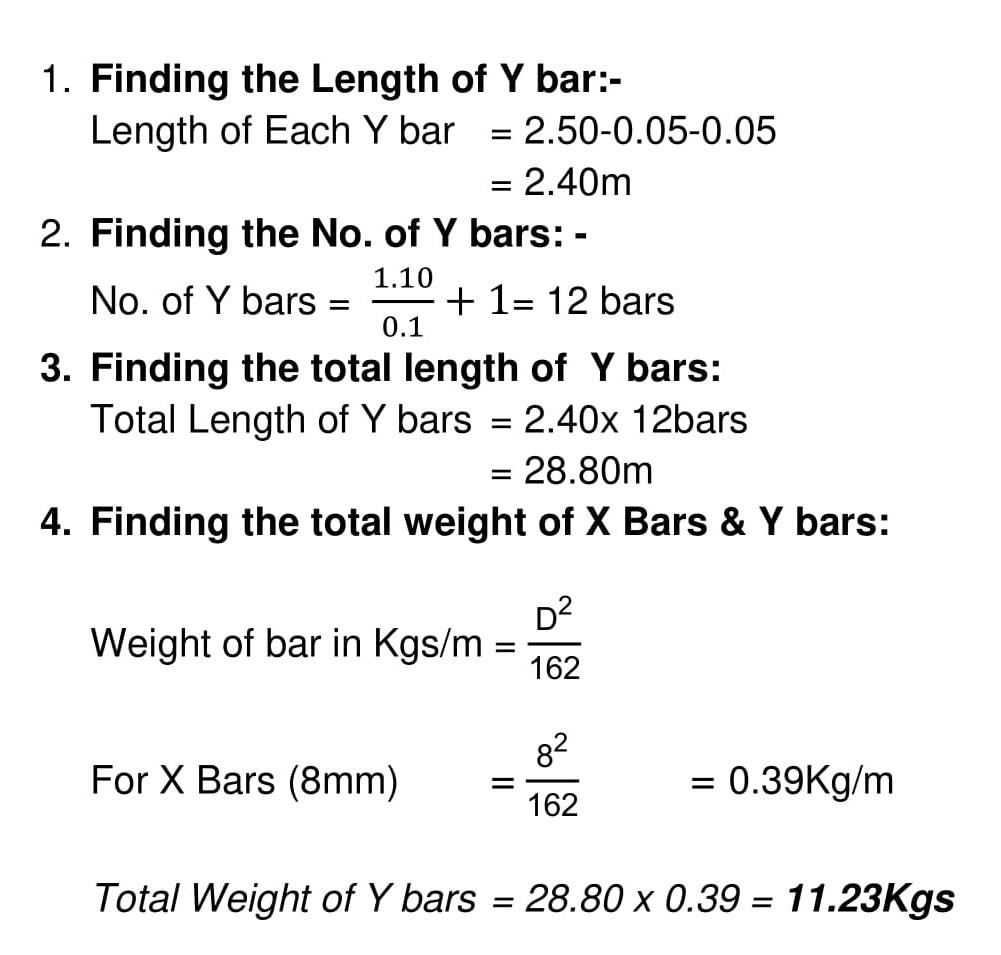 Bar bending schedule of Landing