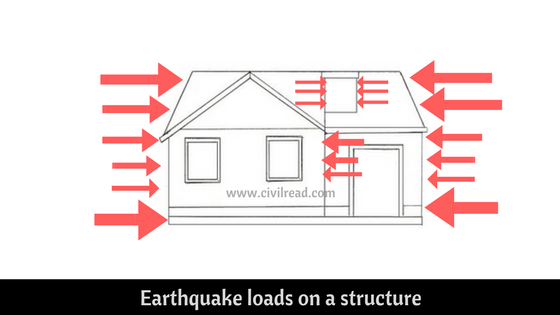 Earthquake loads on a structure