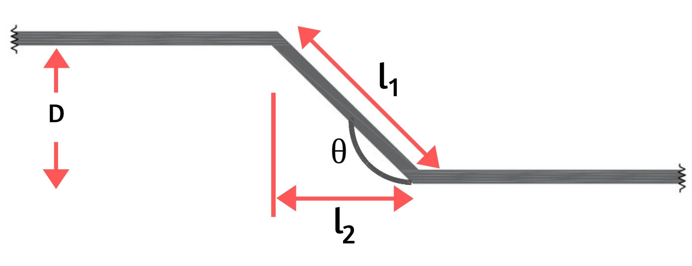 Bend Length calculation