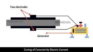 Curing of Concrete By Electric current