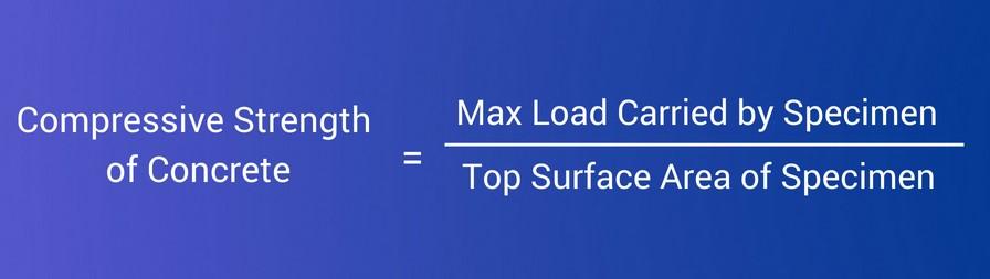 Compressive Strength of Concrete formula