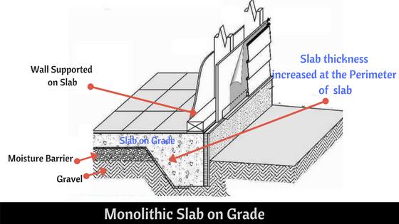 Monolithic Slab on Grade