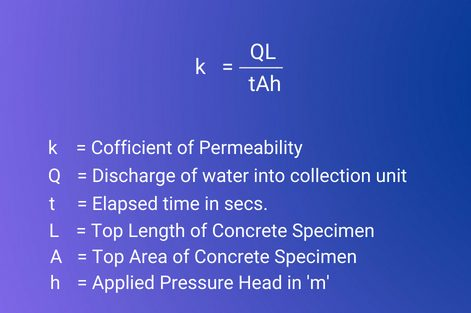 Formula for Water Permeability by pressure test