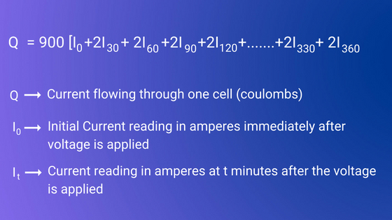 Formula of Rapid chloride permeability test
