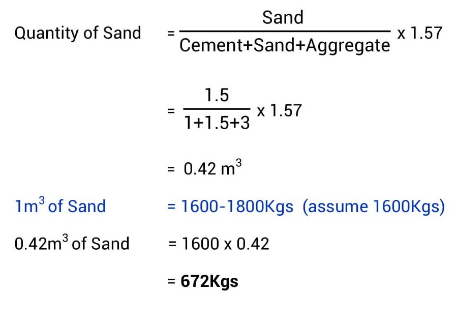 Quantity of sand in 1m3 of concrete