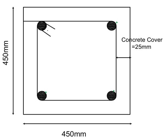 square stirrup details