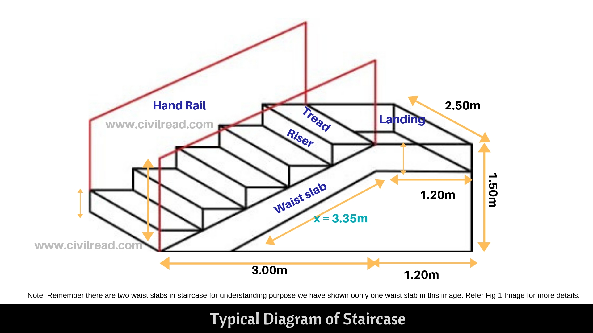 Concrete volume calculation for Staircase