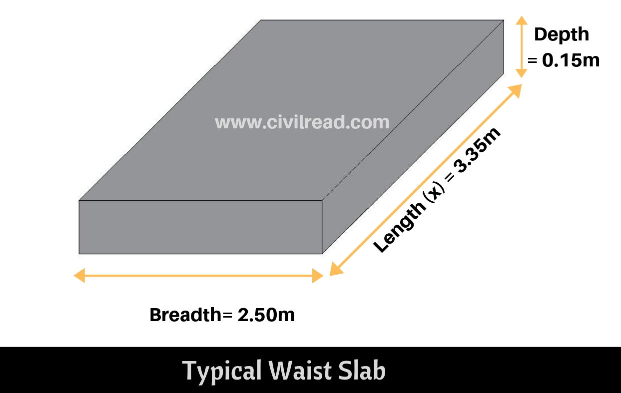 Concrete volume calculation for Waist slab