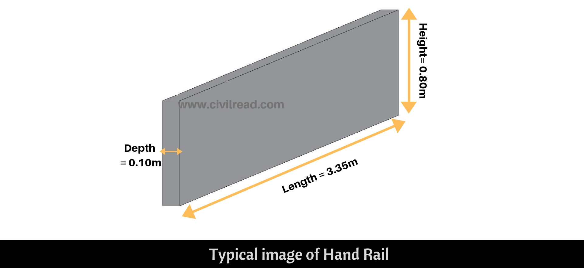Hand rail in staircase concrete volume calculation
