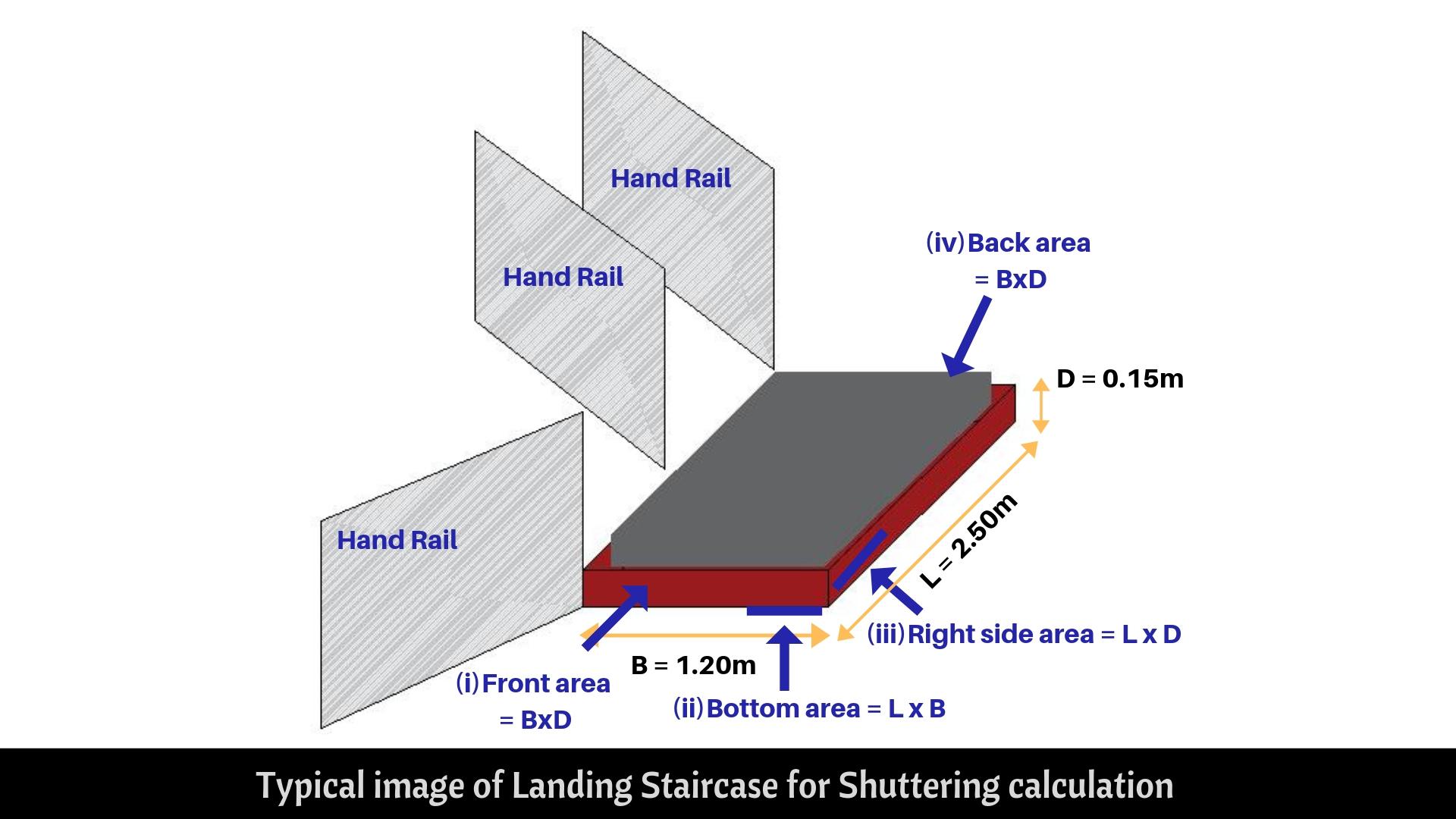 Shuttering for Landing