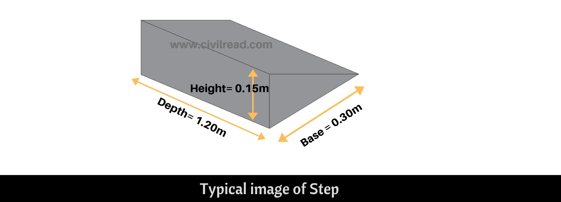 Volume of concrete calculation for single step