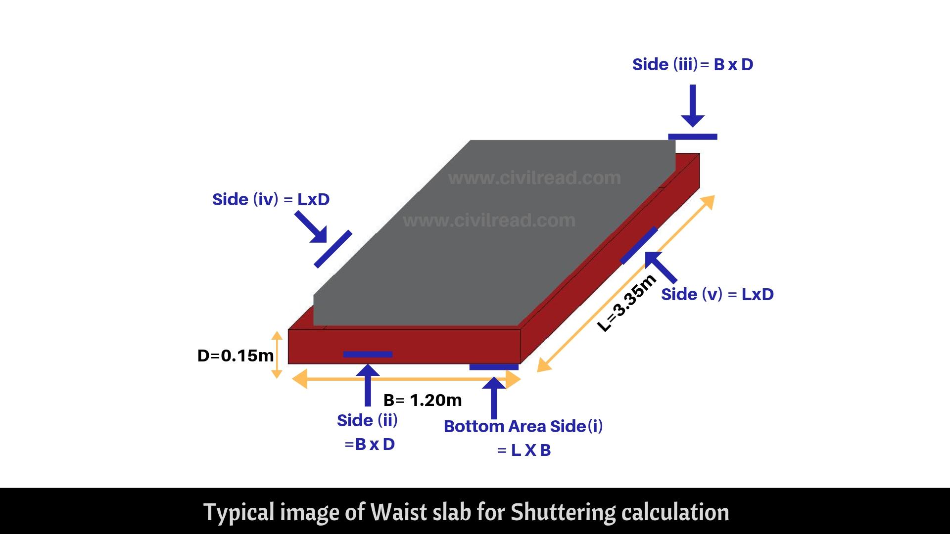 Waist slab shuttering