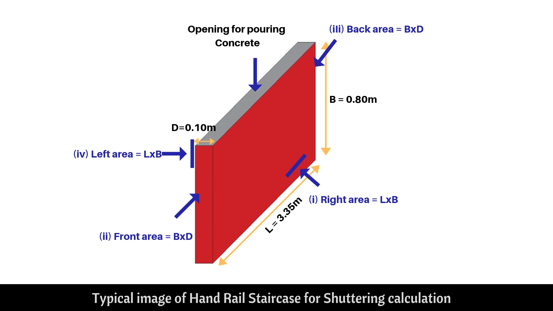 shuttering required for handrail