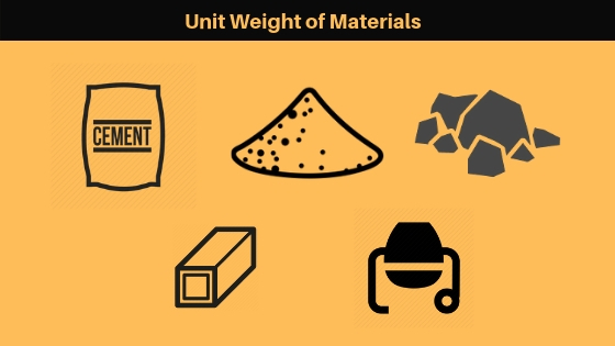 unit weight of materials