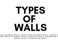Different types of walls