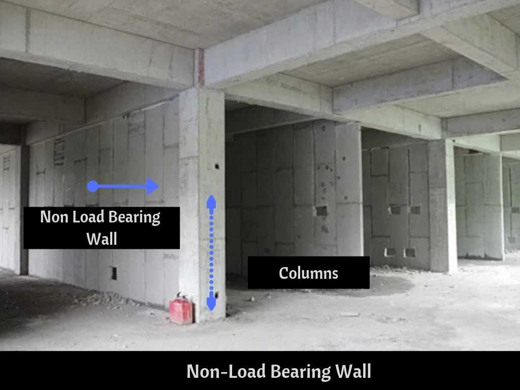 Non Load Bearing wall