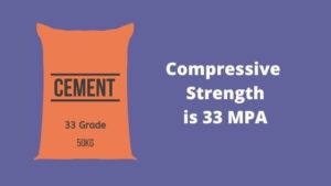 Different grades of cement