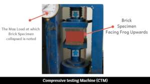 Compressive strength testing machine to test brick